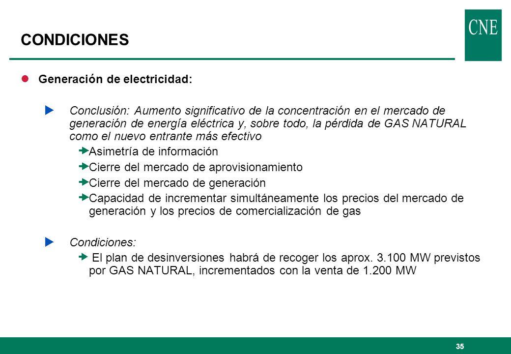 CONDICIONES Generación de electricidad: