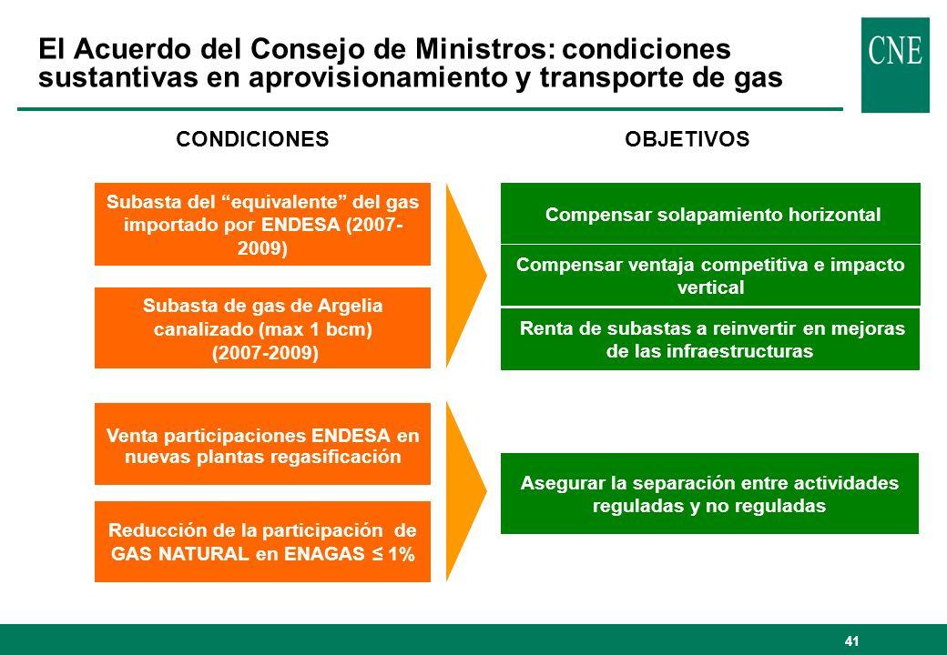 El Acuerdo del Consejo de Ministros: condiciones sustantivas en aprovisionamiento y transporte de gas