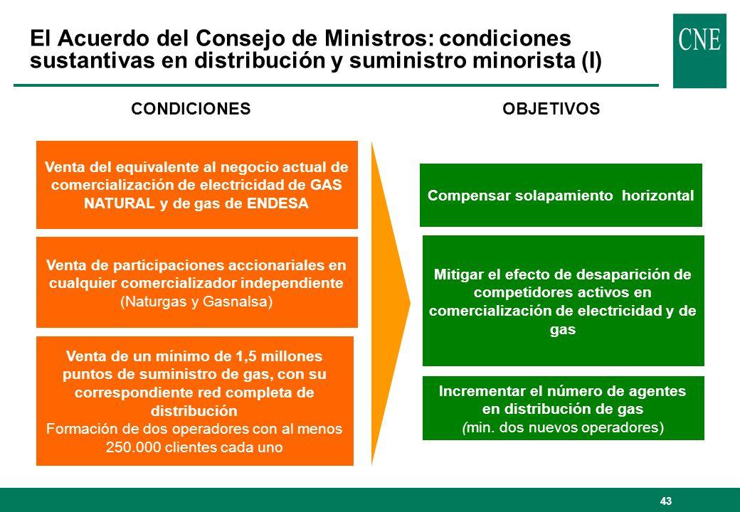 El Acuerdo del Consejo de Ministros: condiciones sustantivas en distribución y suministro minorista (I)