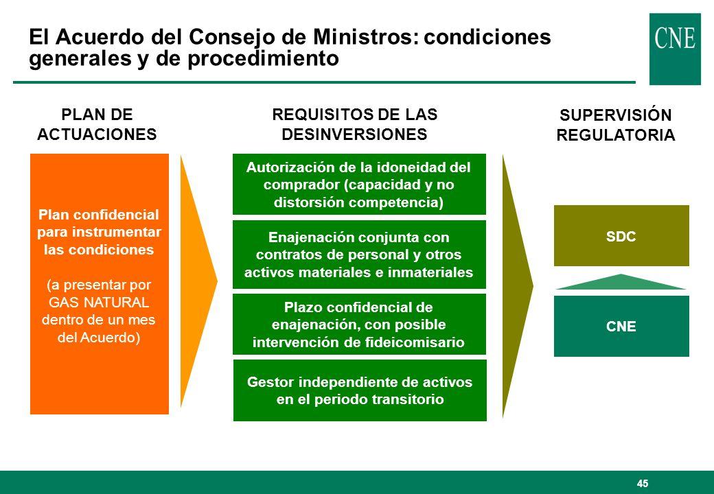 El Acuerdo del Consejo de Ministros: condiciones generales y de procedimiento