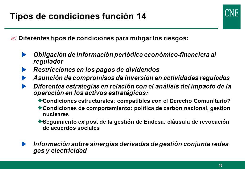 Tipos de condiciones función 14