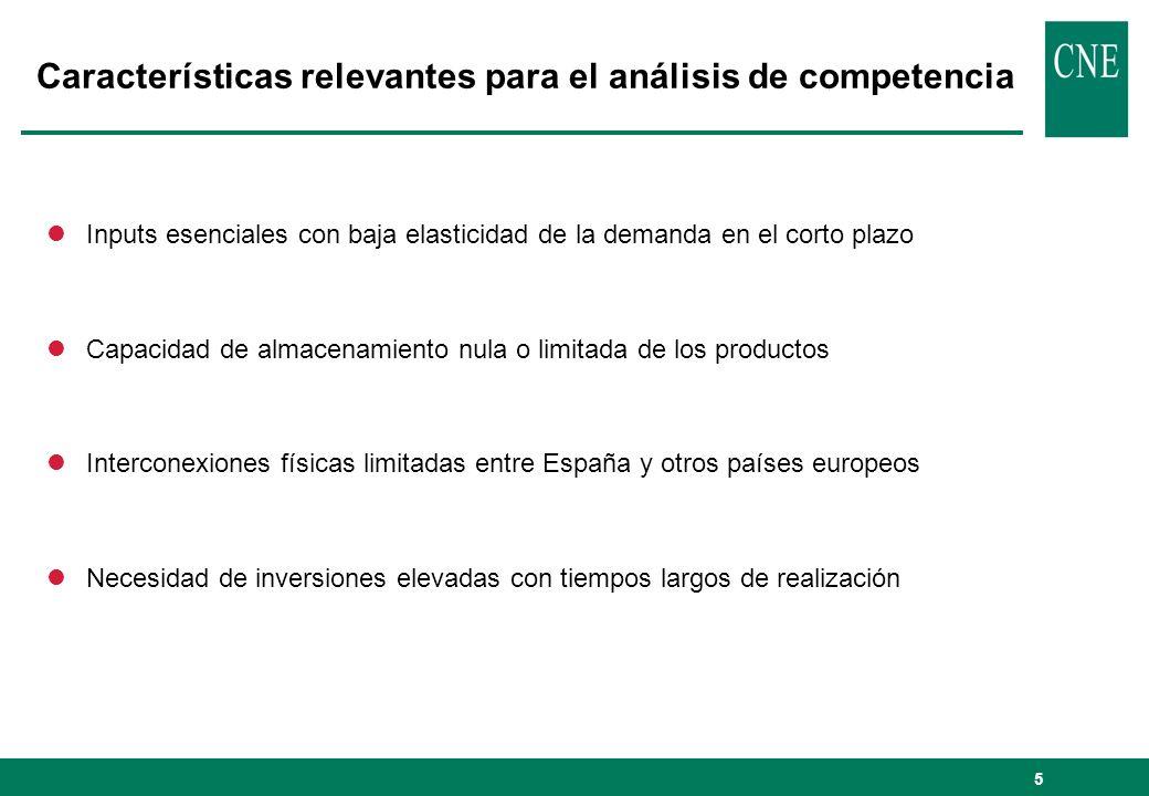Características relevantes para el análisis de competencia