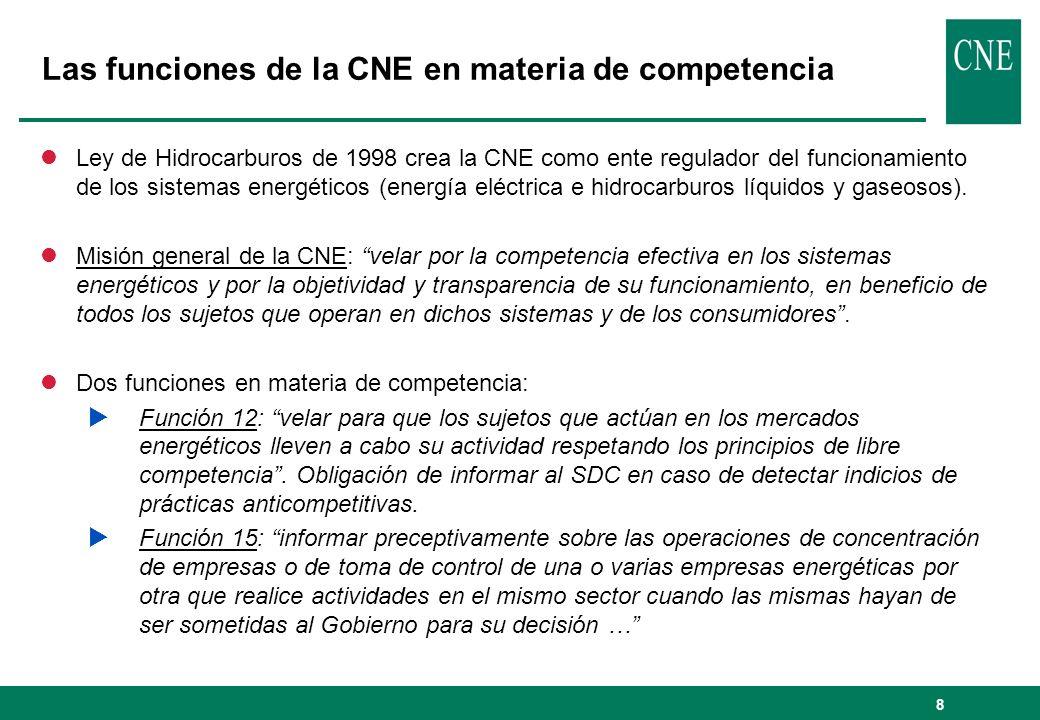Las funciones de la CNE en materia de competencia