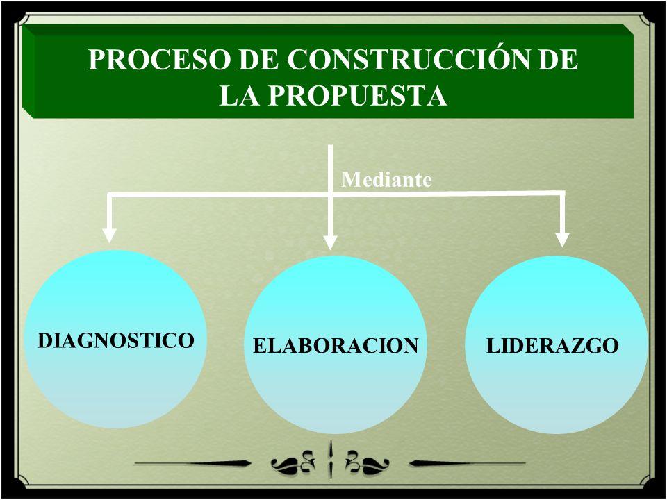 PROCESO DE CONSTRUCCIÓN DE LA PROPUESTA Mediante