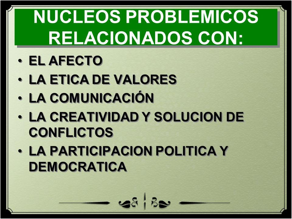 NUCLEOS PROBLEMICOS RELACIONADOS CON: