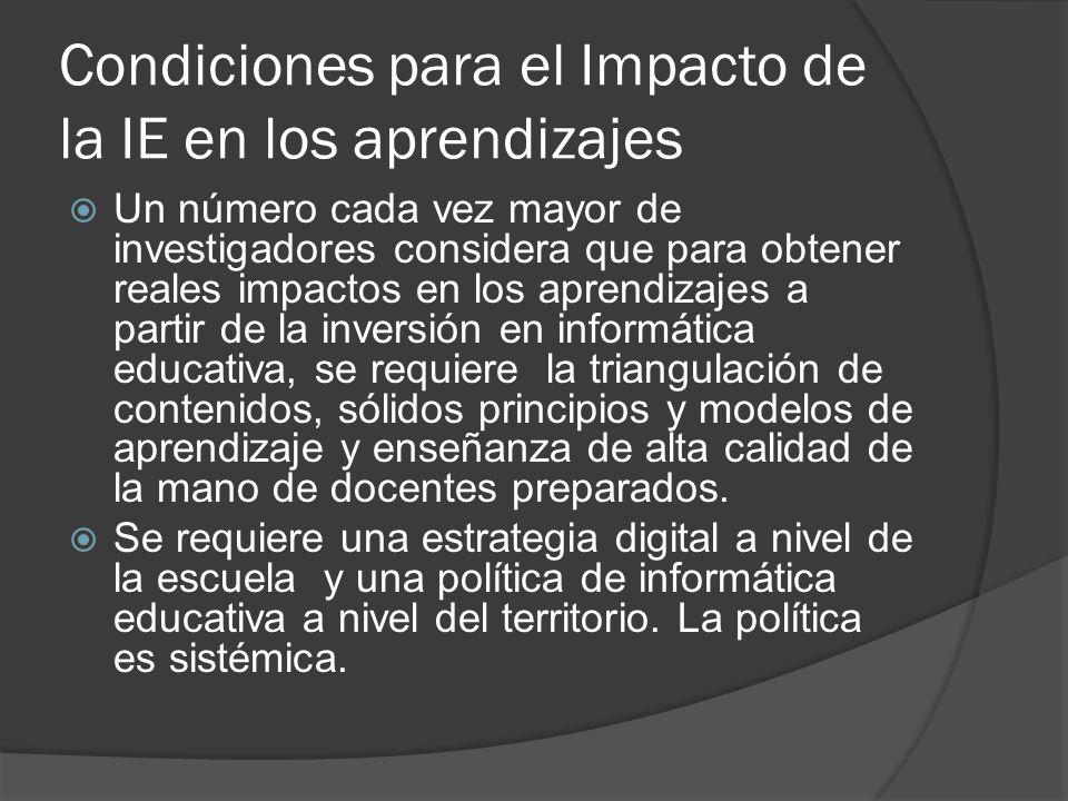 Condiciones para el Impacto de la IE en los aprendizajes
