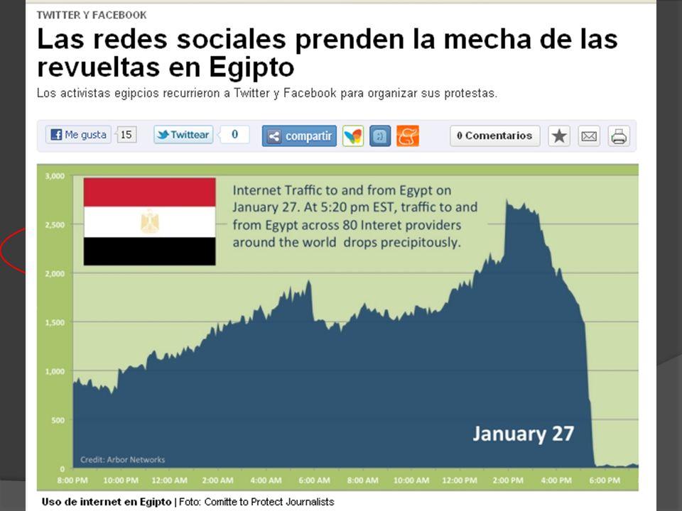Los recientes acontecimientos en Medio Oriente y Africa del Norte son evidencias de este nuevo orden.
