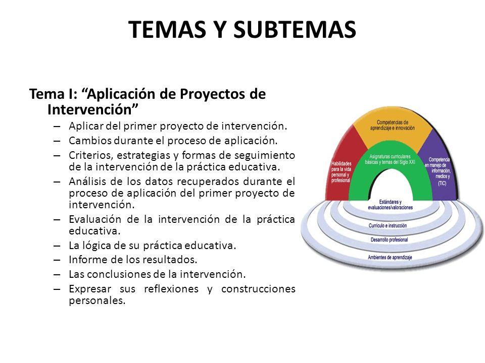 TEMAS Y SUBTEMAS Tema I: Aplicación de Proyectos de Intervención