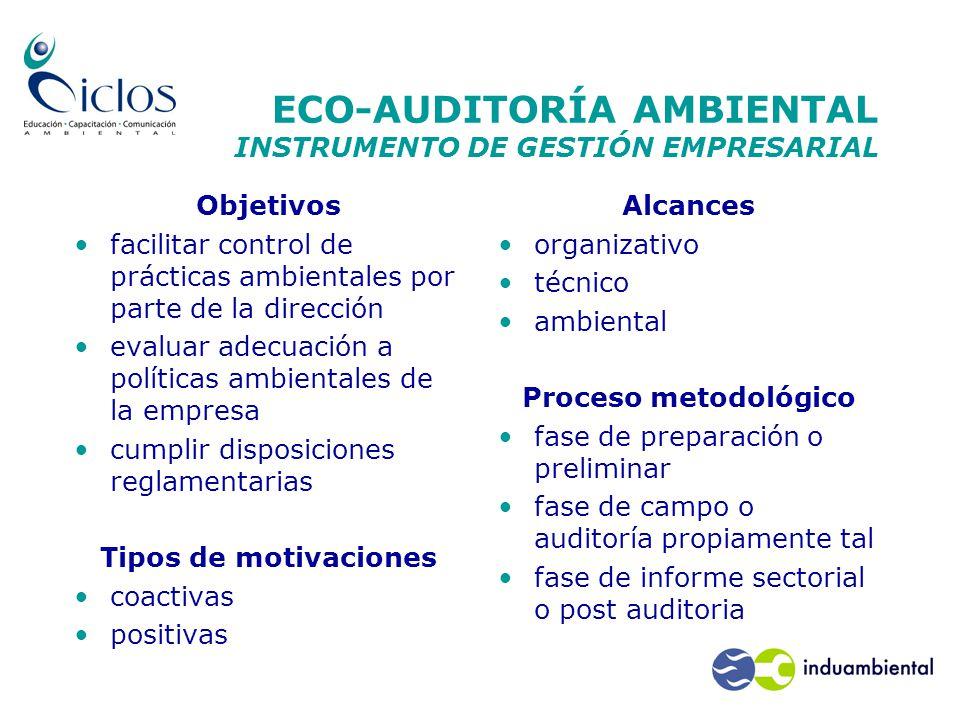 ECO-AUDITORÍA AMBIENTAL INSTRUMENTO DE GESTIÓN EMPRESARIAL