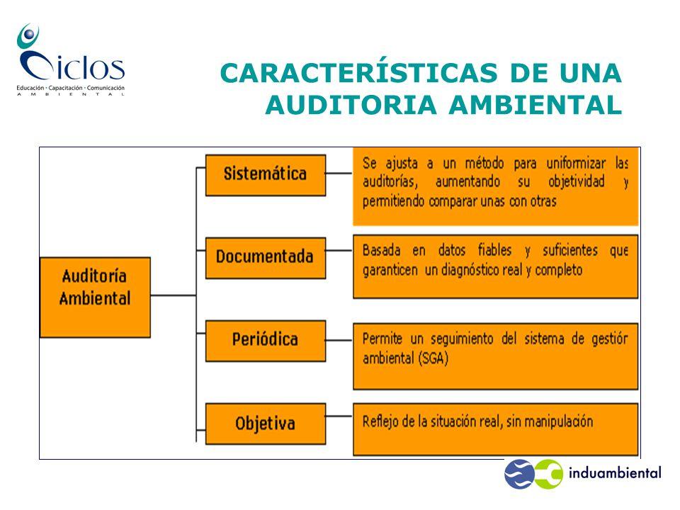 CARACTERÍSTICAS DE UNA AUDITORIA AMBIENTAL