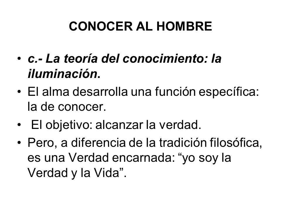 CONOCER AL HOMBRE c.- La teoría del conocimiento: la iluminación. El alma desarrolla una función específica: la de conocer.