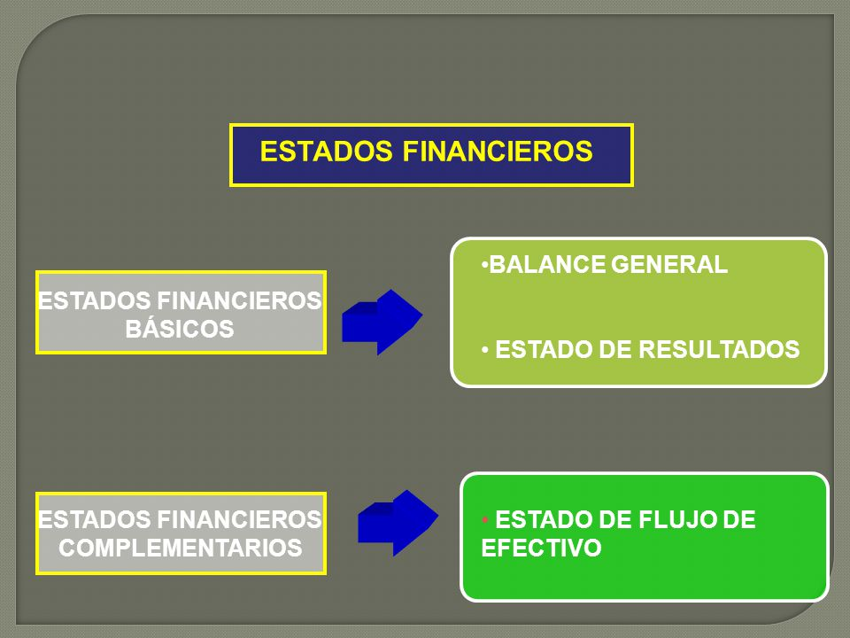 ESTADOS FINANCIEROS BALANCE GENERAL ESTADOS FINANCIEROS
