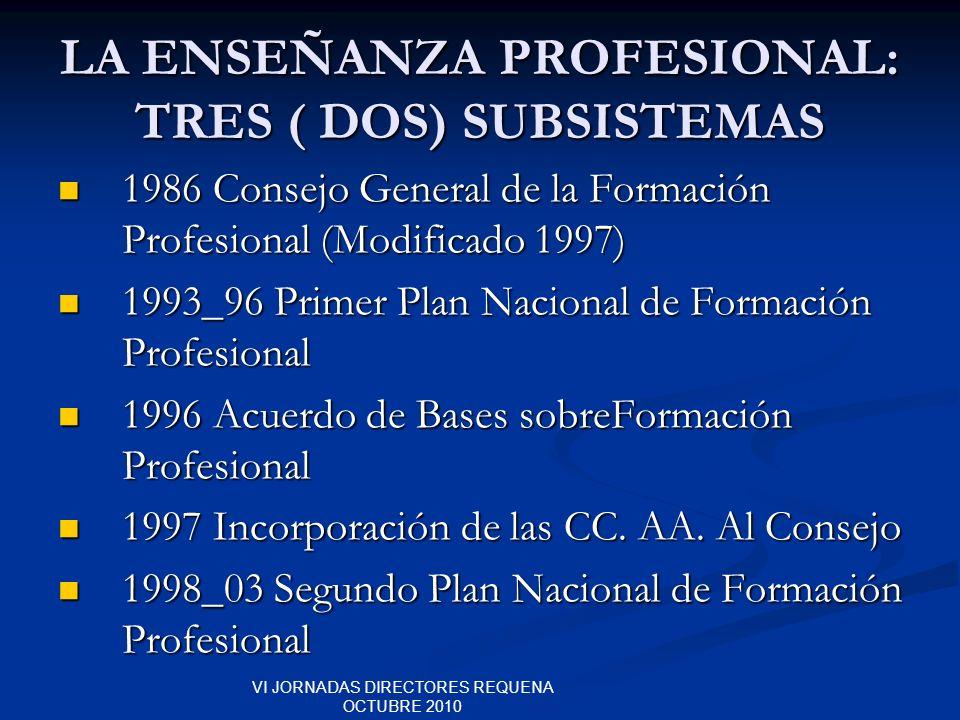 LA ENSEÑANZA PROFESIONAL: TRES ( DOS) SUBSISTEMAS