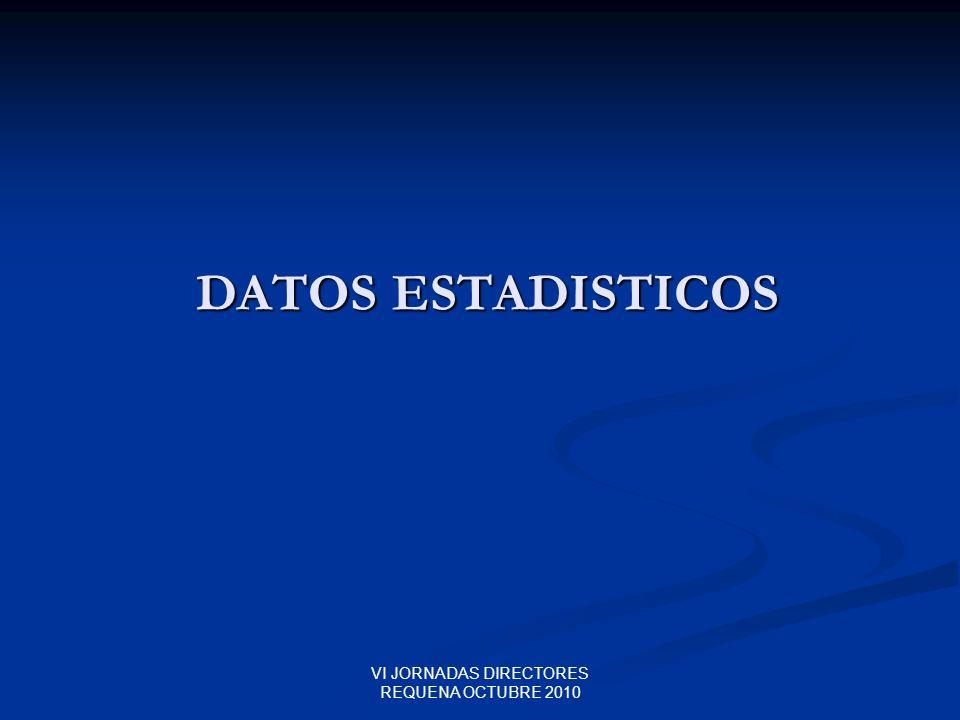 VI JORNADAS DIRECTORES REQUENA OCTUBRE 2010