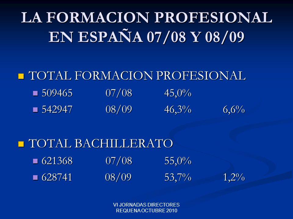 LA FORMACION PROFESIONAL EN ESPAÑA 07/08 Y 08/09