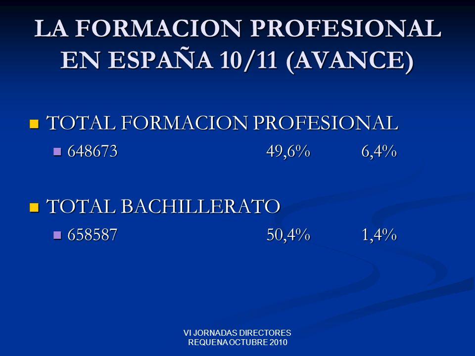 LA FORMACION PROFESIONAL EN ESPAÑA 10/11 (AVANCE)