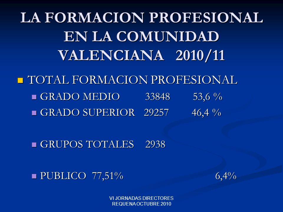 LA FORMACION PROFESIONAL EN LA COMUNIDAD VALENCIANA 2010/11