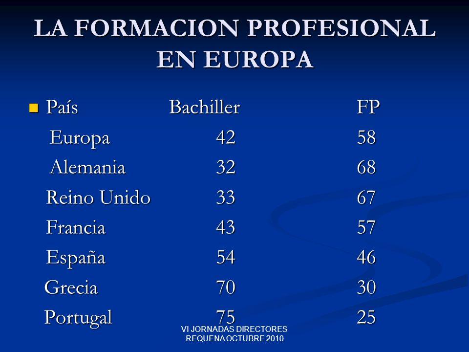 LA FORMACION PROFESIONAL EN EUROPA