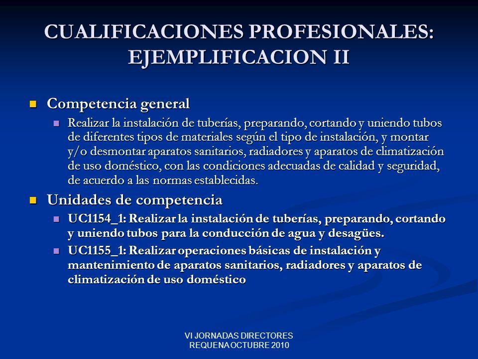 CUALIFICACIONES PROFESIONALES: EJEMPLIFICACION II
