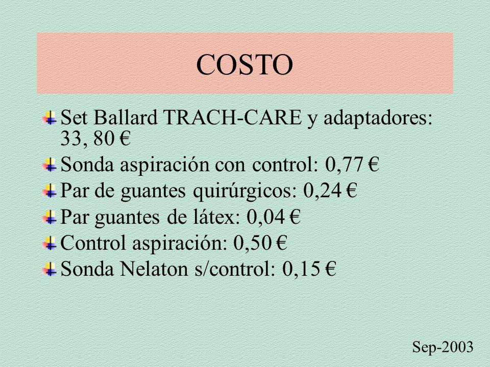 COSTO Set Ballard TRACH-CARE y adaptadores: 33, 80 €