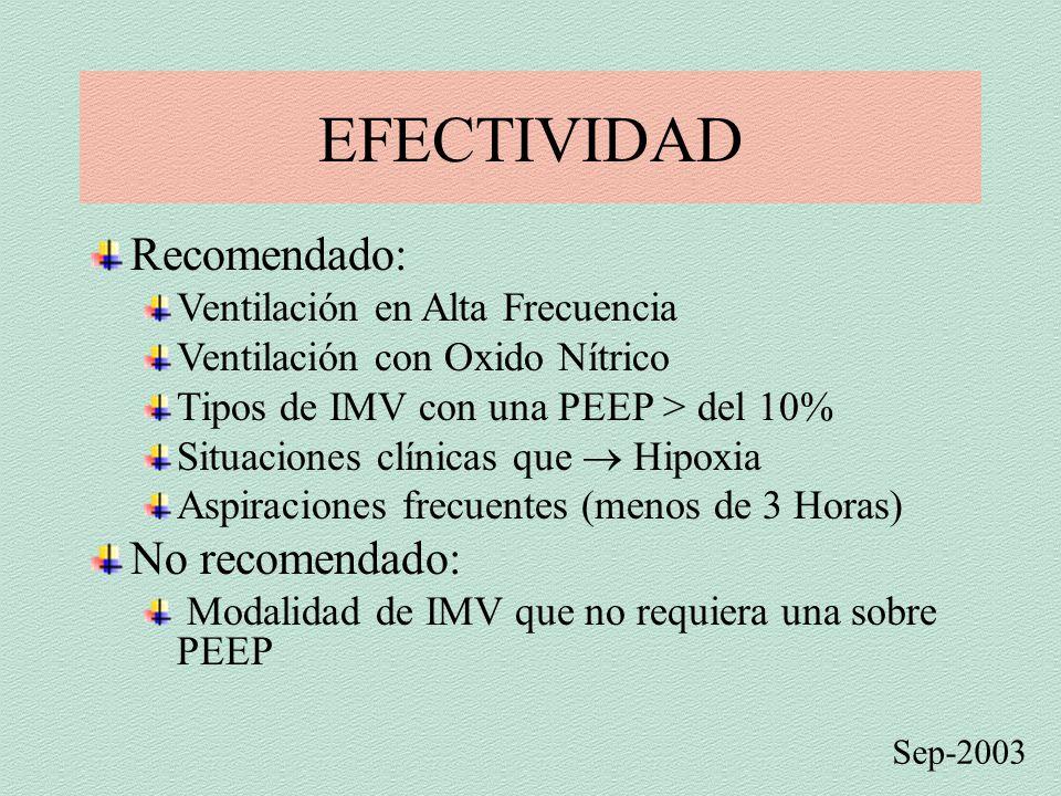 EFECTIVIDAD Recomendado: No recomendado:
