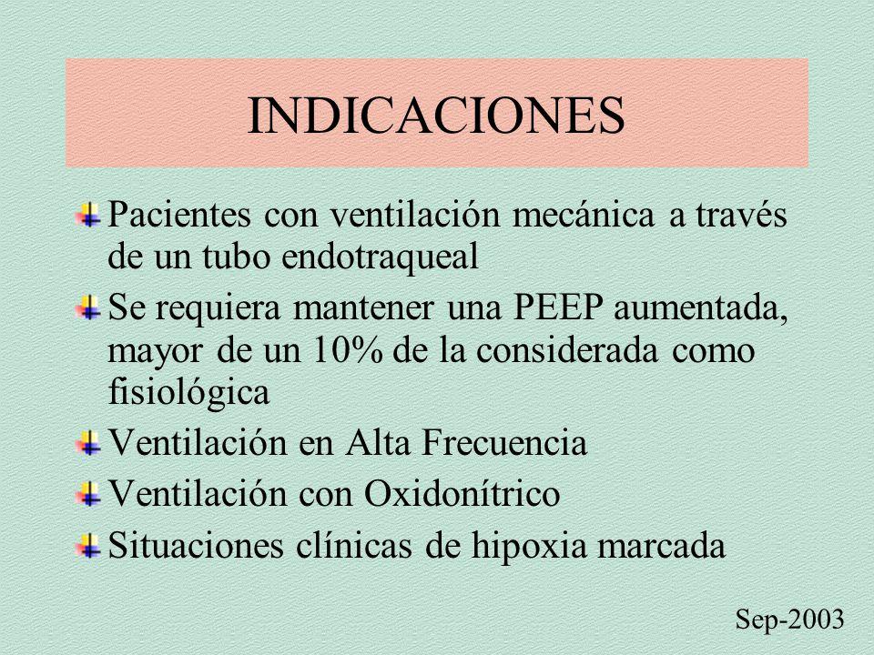 INDICACIONES Pacientes con ventilación mecánica a través de un tubo endotraqueal.