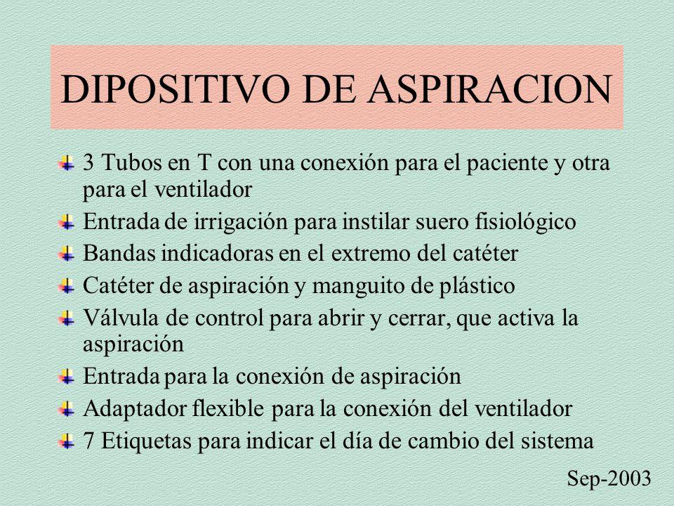 DIPOSITIVO DE ASPIRACION