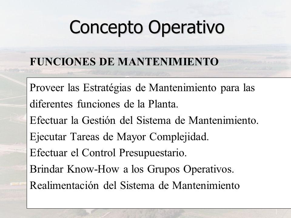 Concepto Operativo FUNCIONES DE MANTENIMIENTO