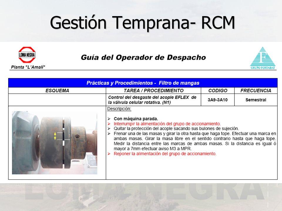 Gestión Temprana- RCM