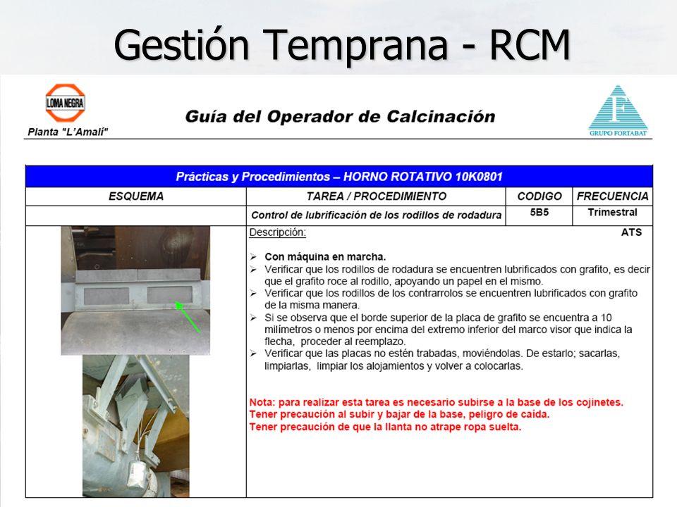 Gestión Temprana - RCM