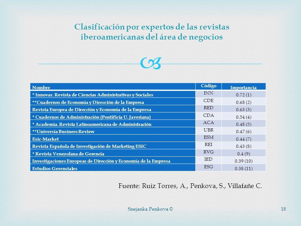 Clasificación por expertos de las revistas iberoamericanas del área de negocios