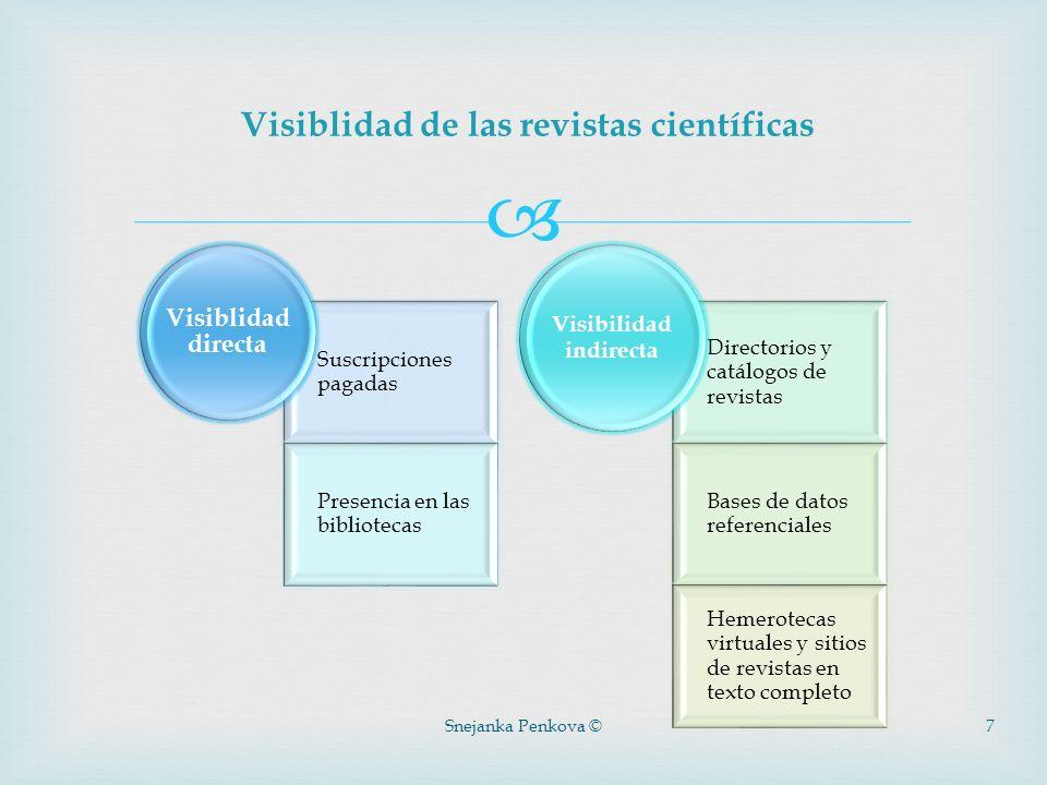 Visiblidad de las revistas científicas
