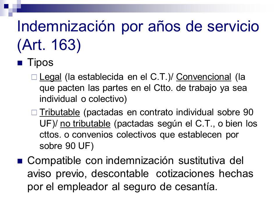 Indemnización por años de servicio (Art. 163)