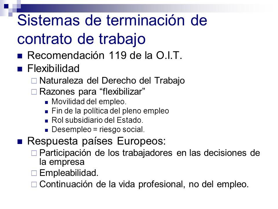 Sistemas de terminación de contrato de trabajo