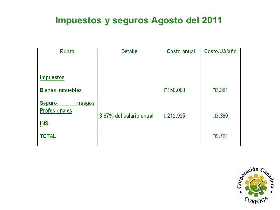 Impuestos y seguros Agosto del 2011