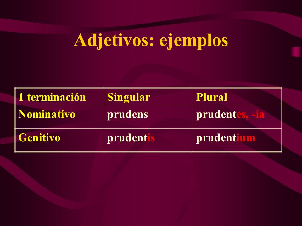 Adjetivos: ejemplos 1 terminación Singular Plural Nominativo prudens