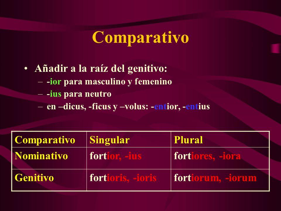 Comparativo Añadir a la raíz del genitivo: Comparativo Singular Plural