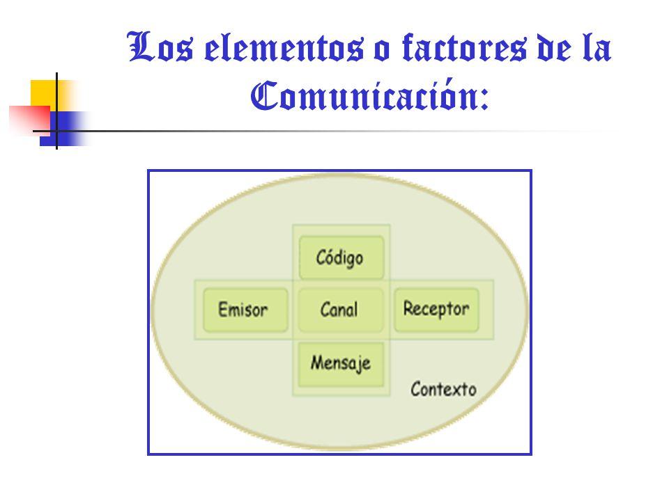 Los elementos o factores de la Comunicación: