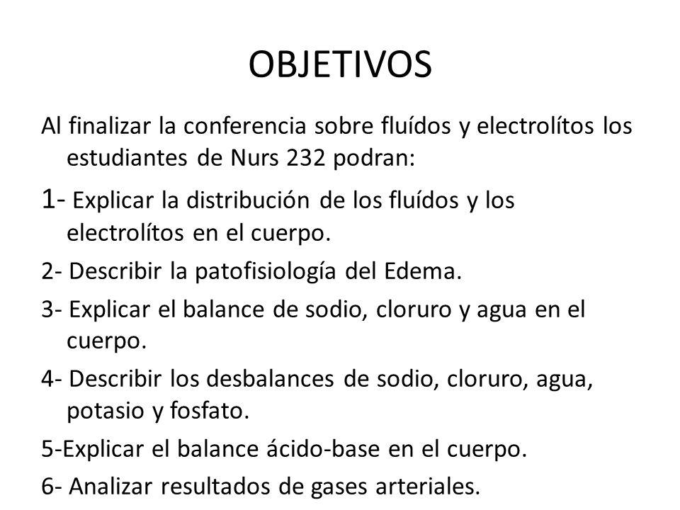 OBJETIVOS Al finalizar la conferencia sobre fluídos y electrolítos los estudiantes de Nurs 232 podran: