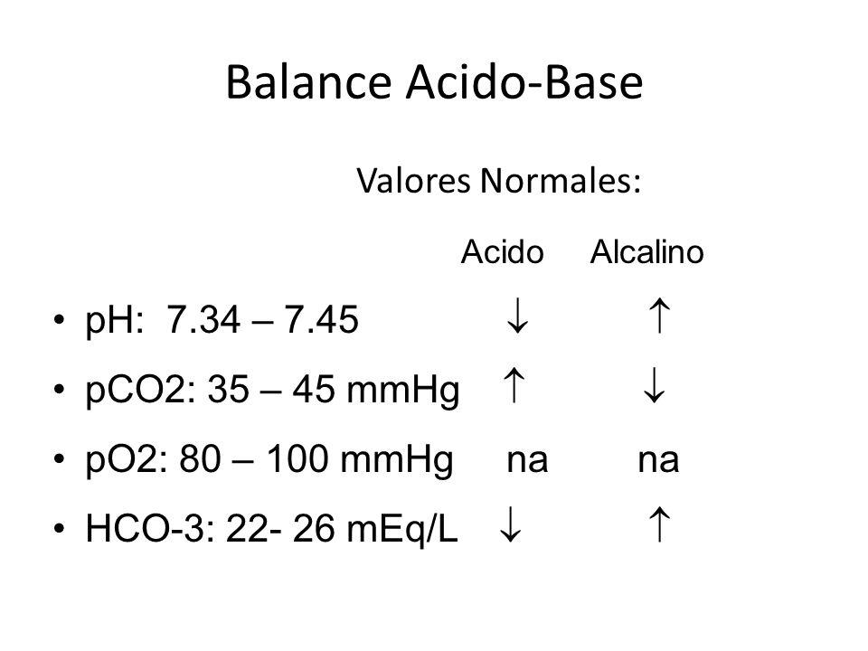 Balance Acido-Base Valores Normales: Acido Alcalino