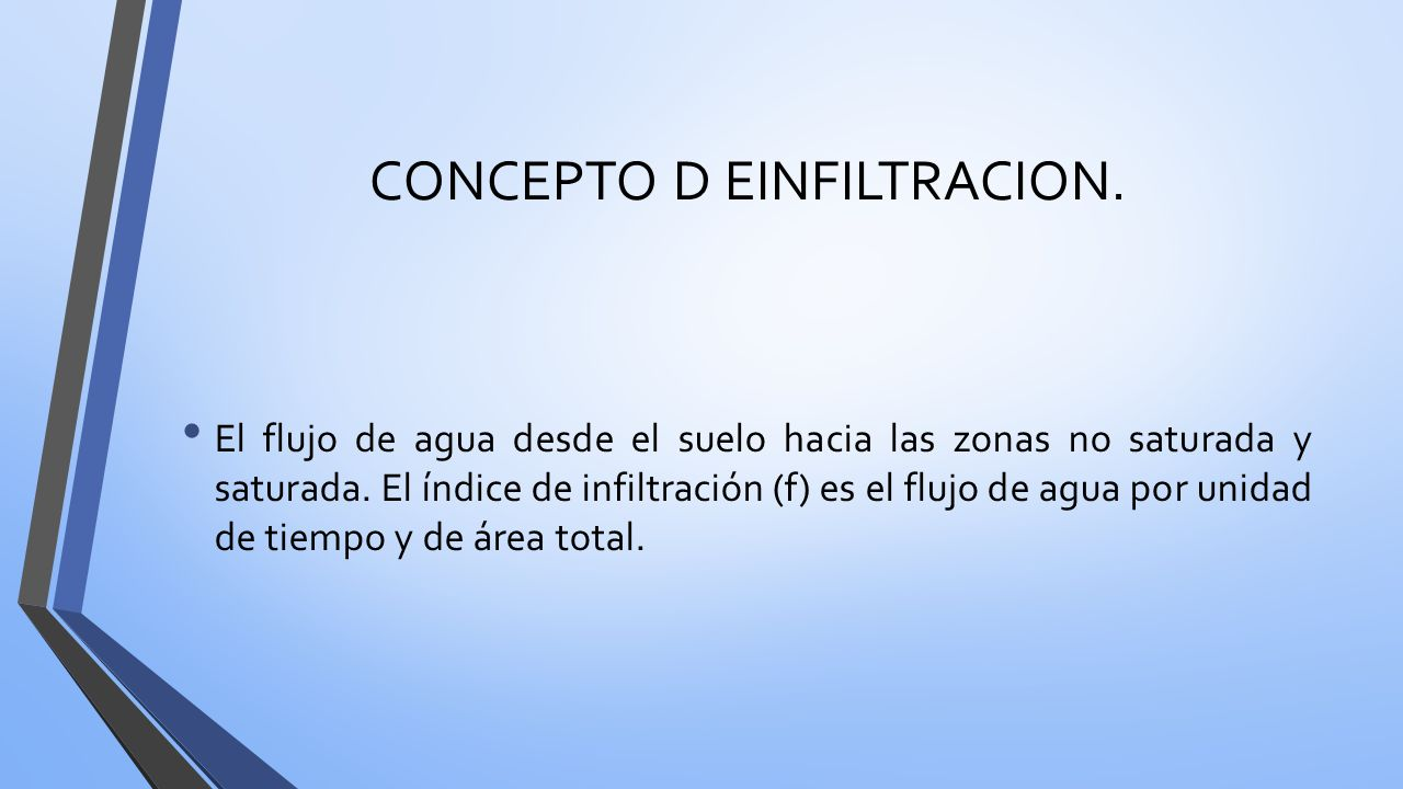 Permeabilidad intr nseca ppt video online descargar for Concepto de suelo