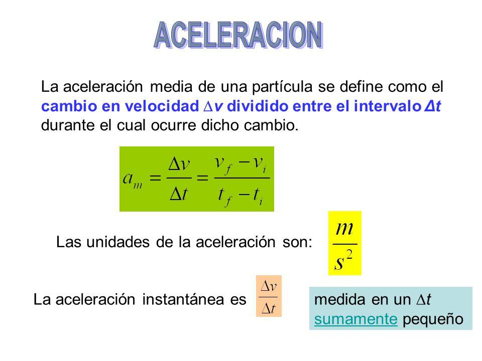 aceleracion la aceleraci u00f3n media de una part u00edcula se define como el cambio en velocidad v