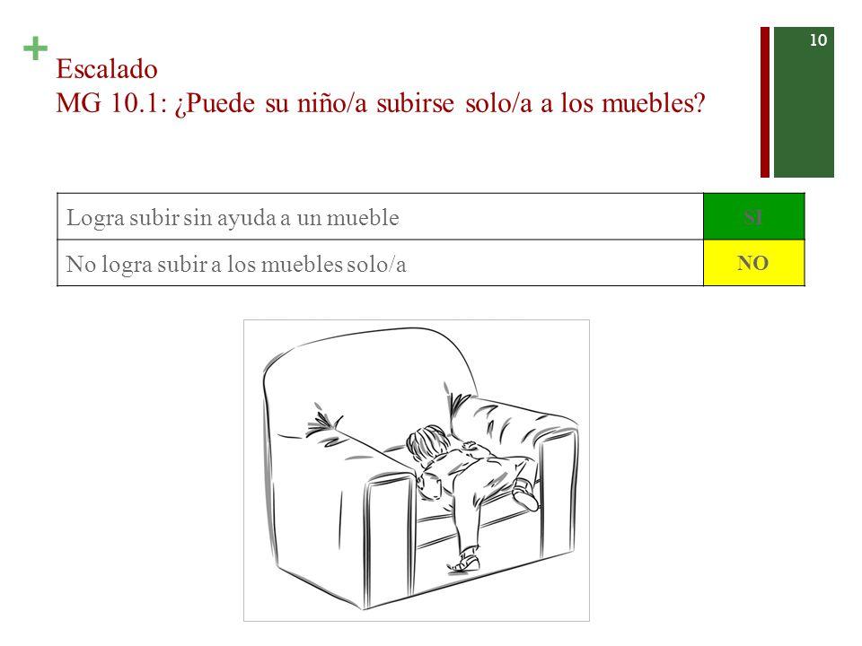 Escalado MG 10.1: ¿Puede su niño/a subirse solo/a a los muebles