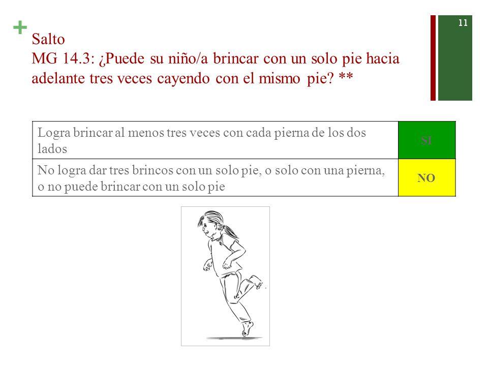 Salto MG 14.3: ¿Puede su niño/a brincar con un solo pie hacia adelante tres veces cayendo con el mismo pie **