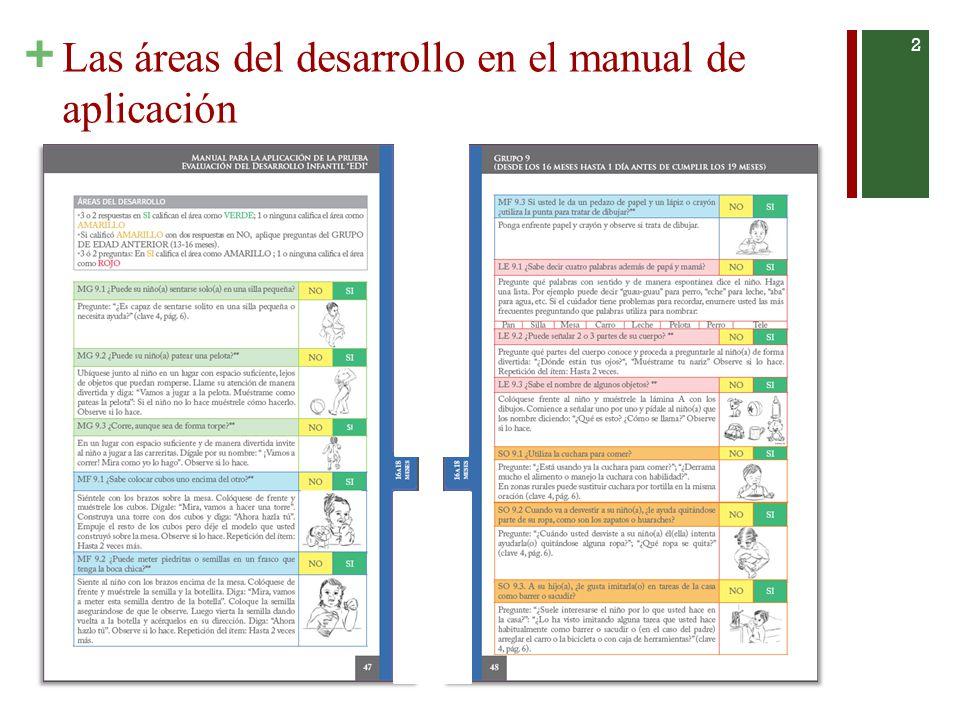Las áreas del desarrollo en el manual de aplicación