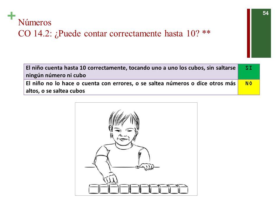 Números CO 14.2: ¿Puede contar correctamente hasta 10 **