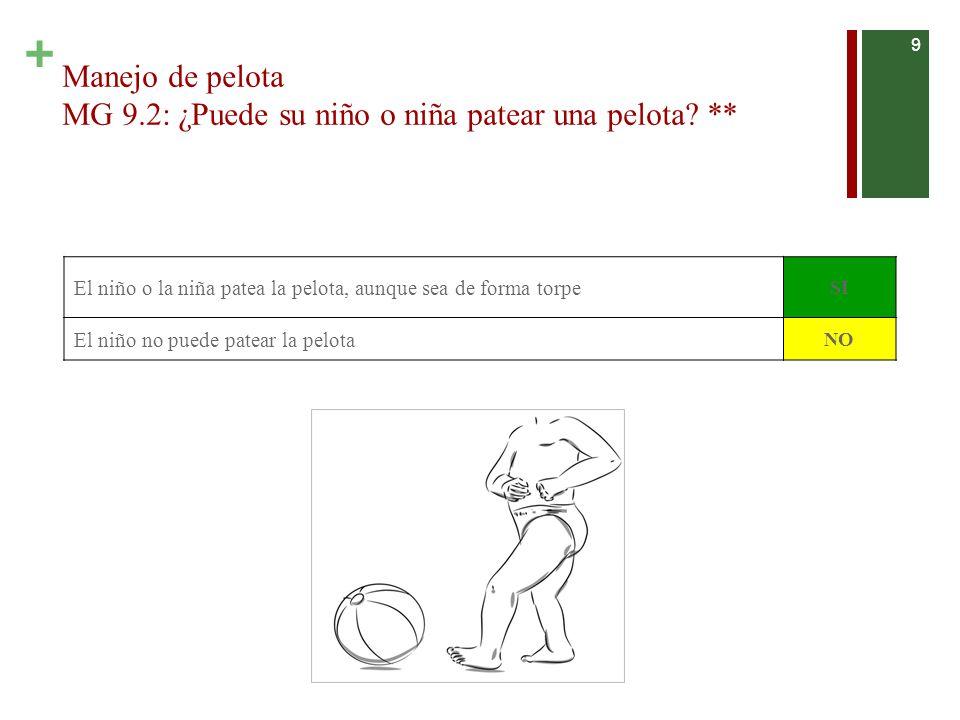 Manejo de pelota MG 9.2: ¿Puede su niño o niña patear una pelota **