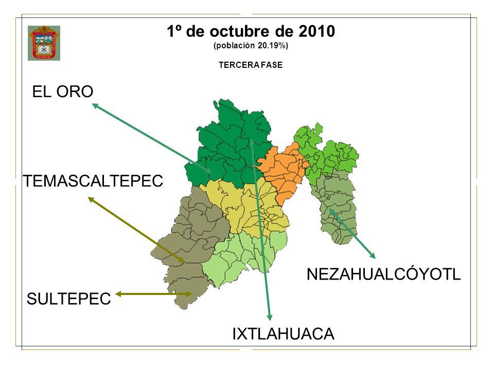 1º de octubre de 2010 (población 20.19%) TERCERA FASE