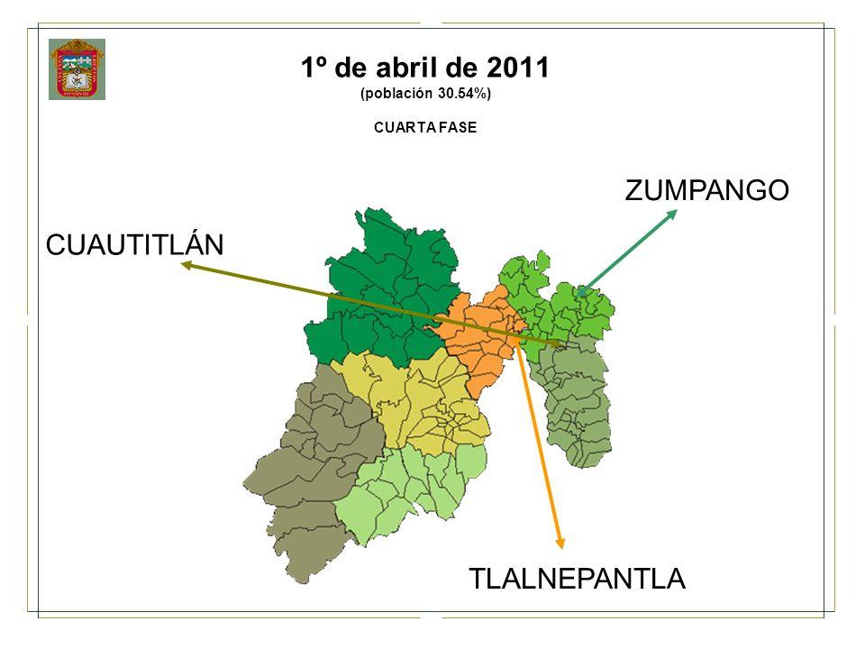 1º de abril de 2011 (población 30.54%) CUARTA FASE