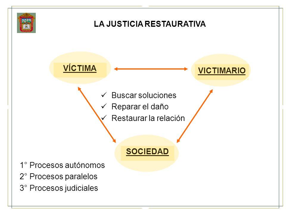 LA JUSTICIA RESTAURATIVA